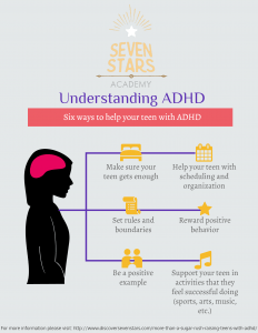 ADHD and Smartphone Use